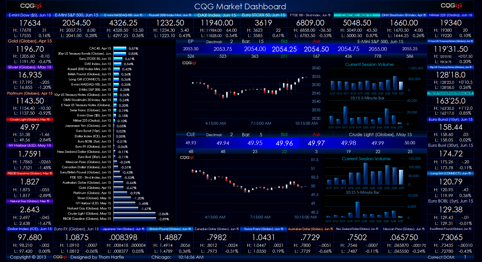 CQG and Excel